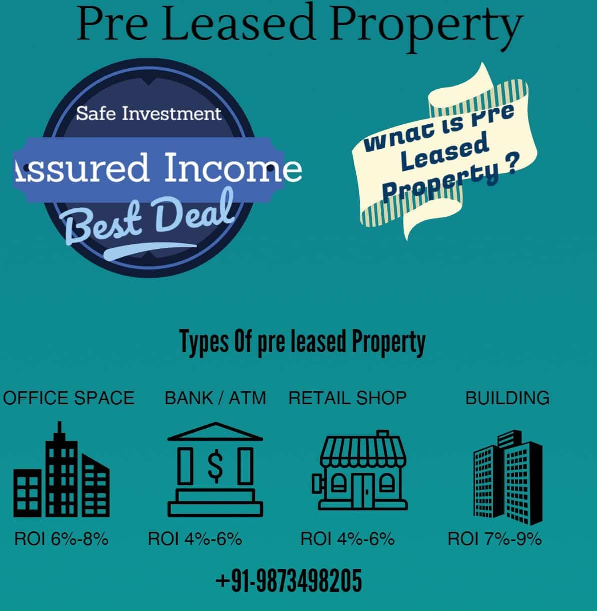 Leased Property For Sale In Delhi
