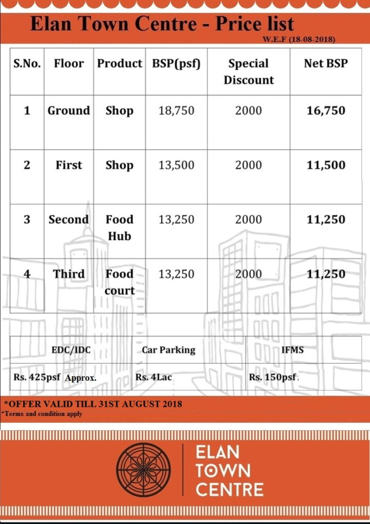 price list elan town centre gurgaon